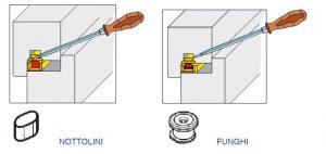 serrature funghi